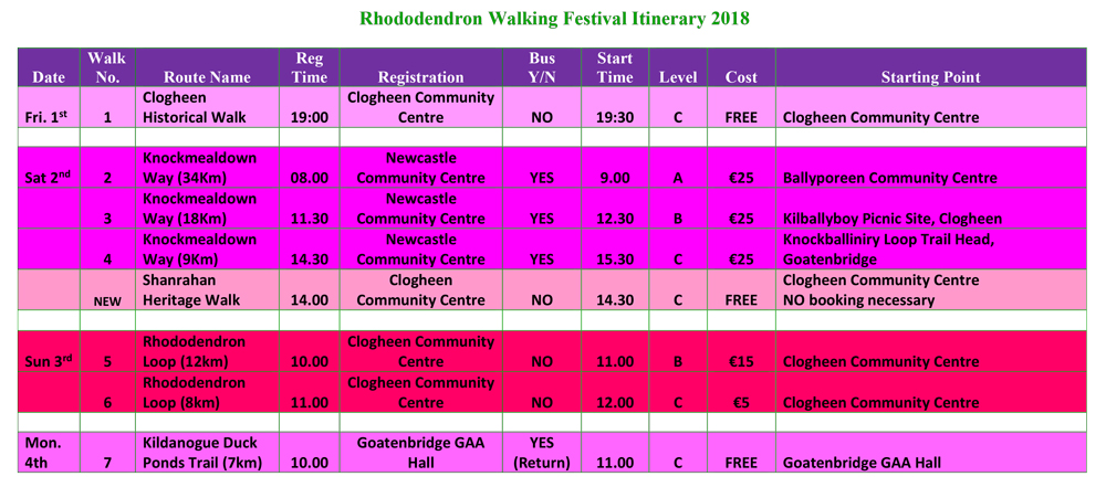 Rhododendron-Walking-Festival-Itinerary-2018
